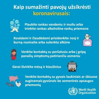 Aktuali informacija apie koronavirusą